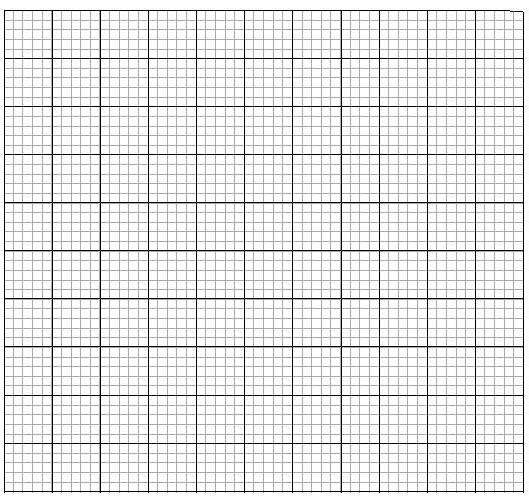 mathematics paper 1