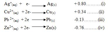 2010 KCSE Chemistry Trial P2-001