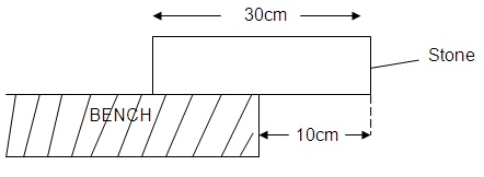 KCSE Physics Paper 1 | Revision Palace
